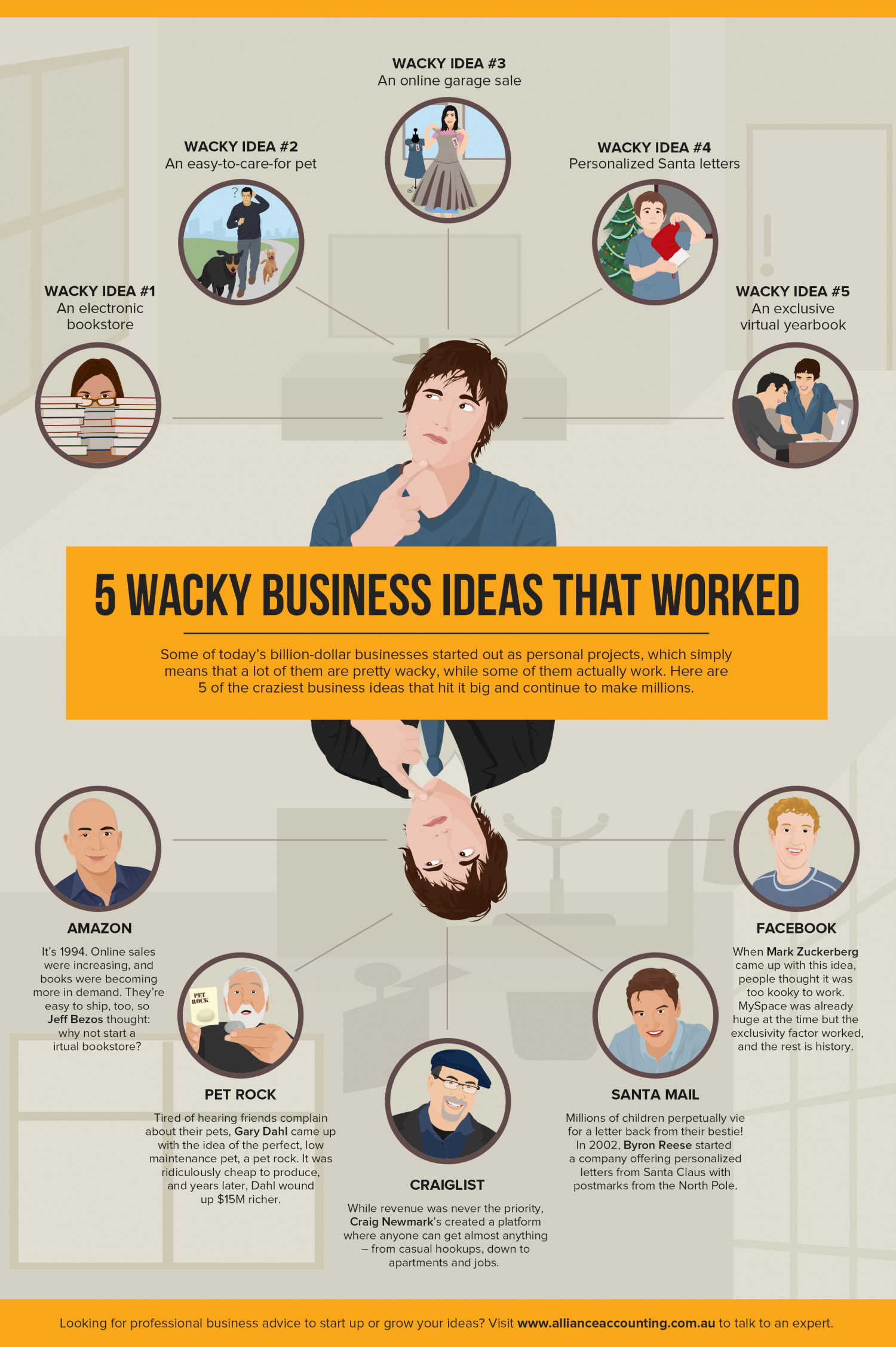 5 Wacky Business Ideas That Worked | Visual.ly