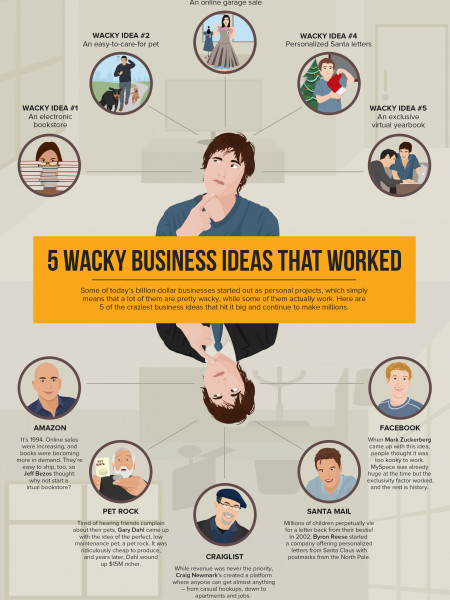 5 Wacky Business Ideas That Worked Infographic