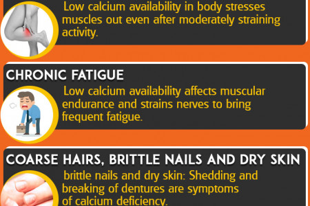 5 Warning Symptoms of Calcium Deficiency in Adults (ALERT) Infographic