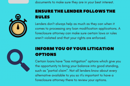 5 Ways a Foreclosure Attorney Can Help Infographic