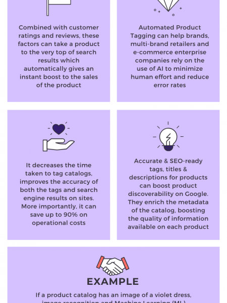 5 ways Automated product tagging can help Retail - Vue.ai Infographic