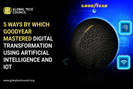 5 Ways By Which Goodyear Mastered Digital Transformation Using Artificial Intelligence And IoT Infographic