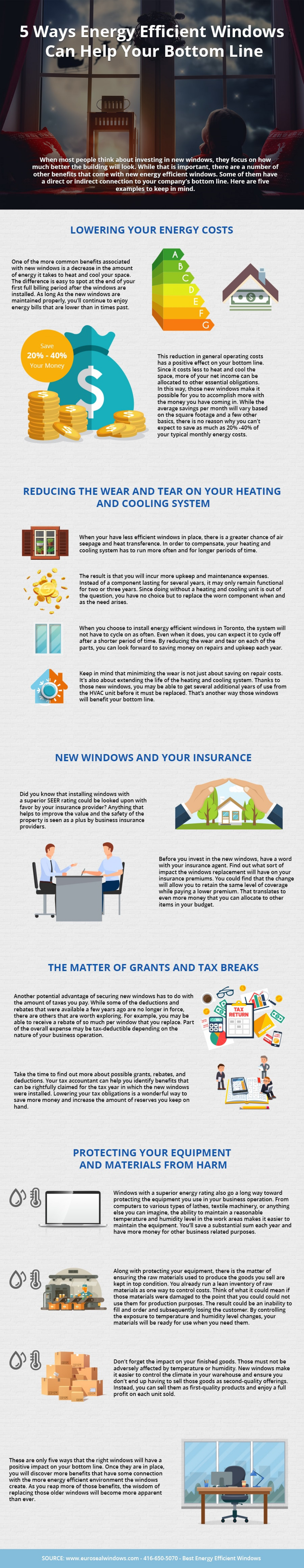 5 Ways Energy Efficient Windows Can Help Your Bottom Line Infographic