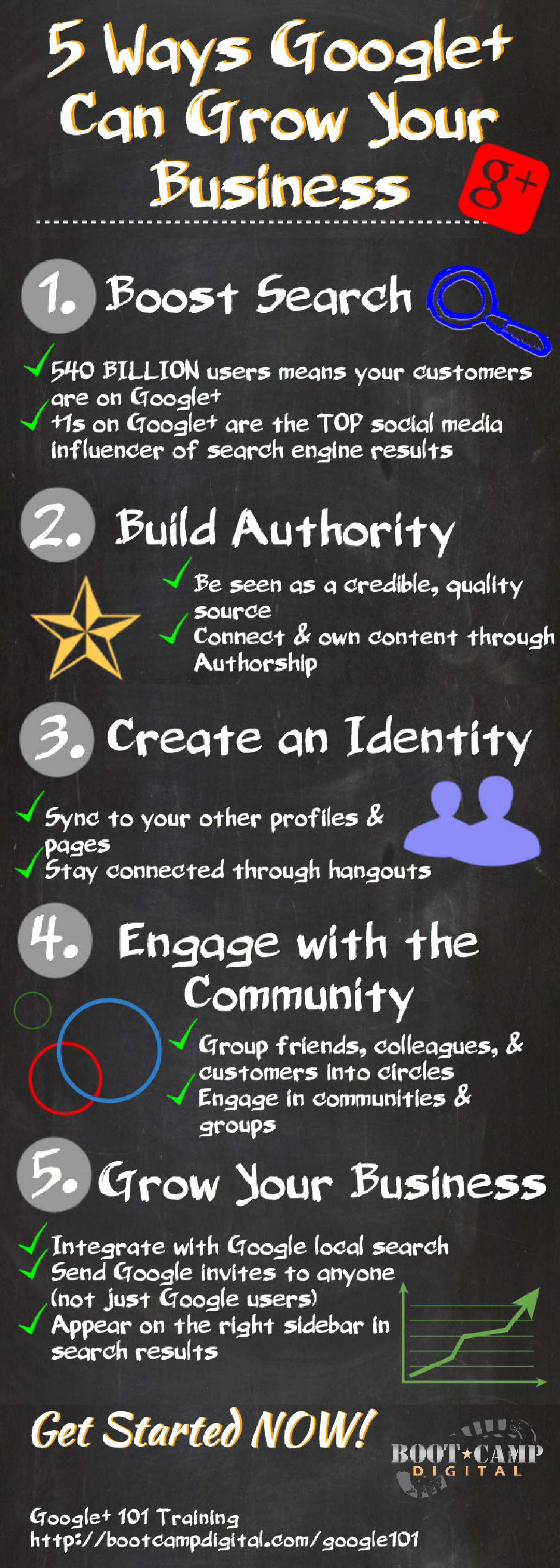 5 Ways Google+ Can Grow Your Business Infographic