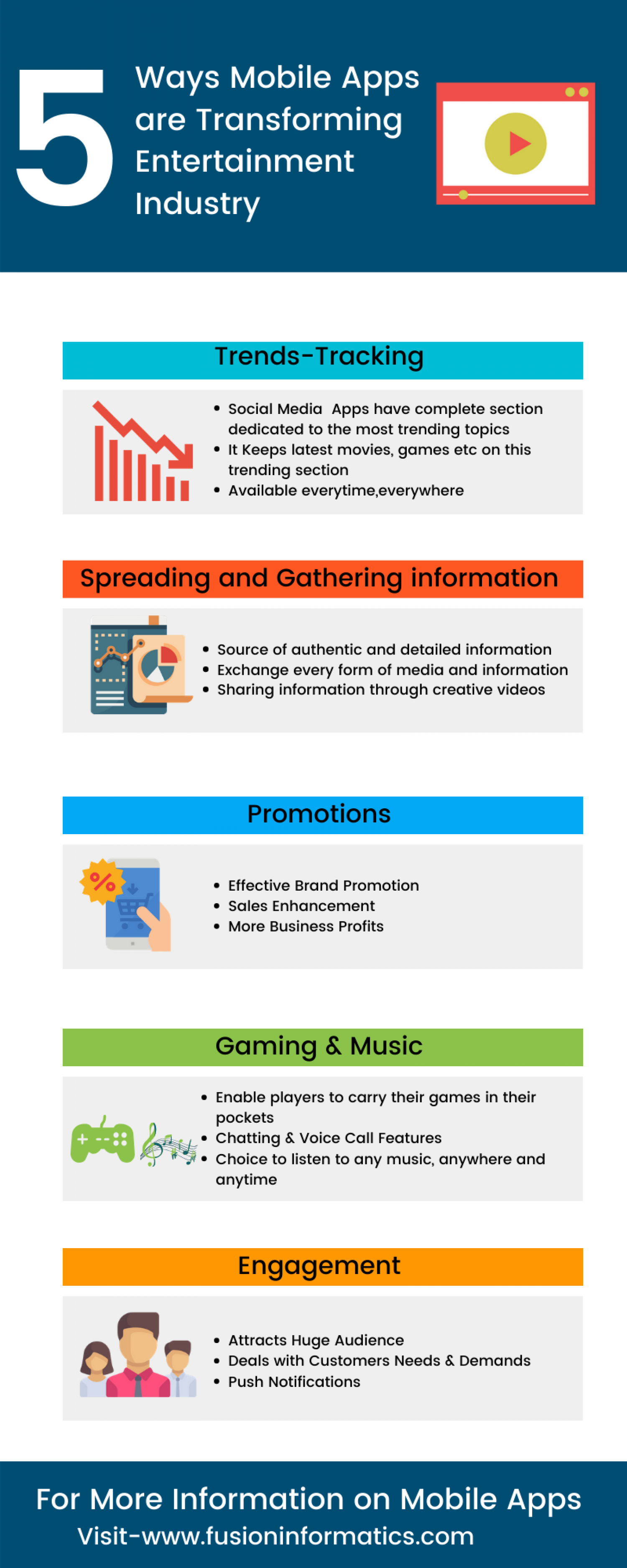 5 ways how Mobile Apps are Transforming Entertainment Industry Infographic
