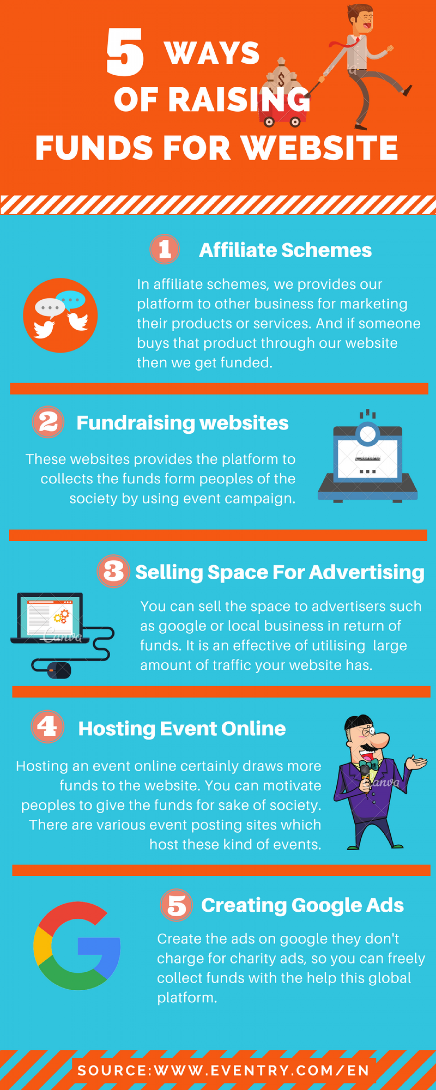 5 Ways Of Raising Funds For Website. Infographic