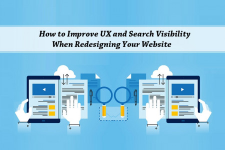 5 Ways Redesign Website Will Help You Get More Business  Infographic
