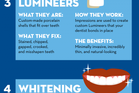 5 Ways to Achieve a Beautiful Smile Infographic