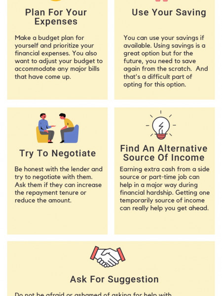 5 Ways To Cope-Up With Financial Stress | Your Own Funding Infographic