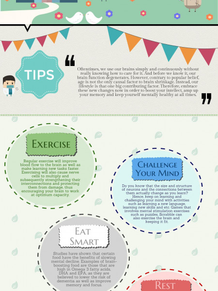 5 Ways to Enhance Your Brain Health  Infographic