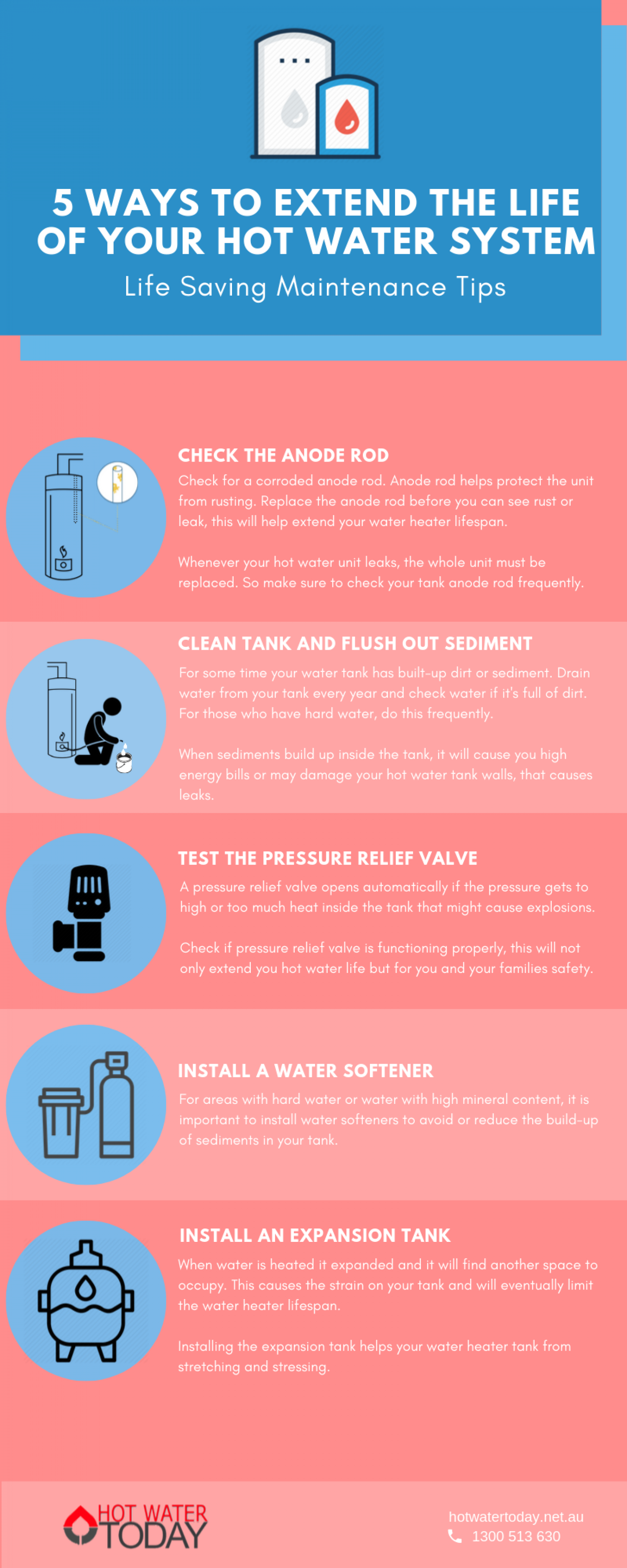 5 Ways to Extend the Life of your Hot Water System Infographic