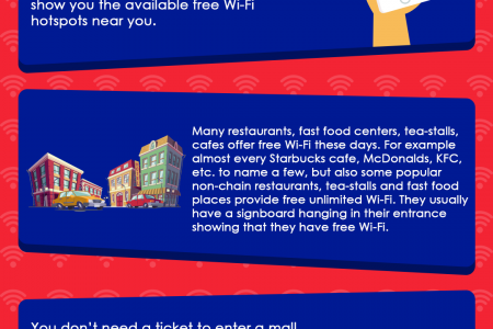 5 ways to get free secured wifi hotspot in india Infographic