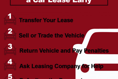 5 Ways to Get Out of a Car Lease Early Infographic