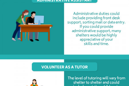 5 Ways To Help The Homeless By Volunteering Infographic