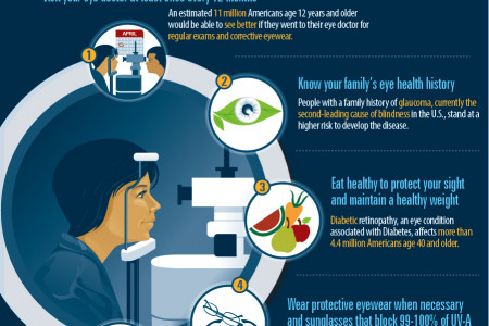 5 Ways to Keep Your Vision Infographic