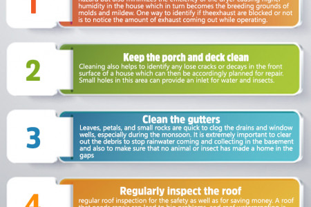 5 Ways to Maintain the Exterior of Your House Infographic