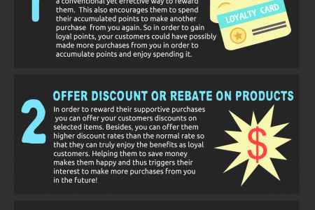 5 Ways To Reward Your Loyal Customers Infographic