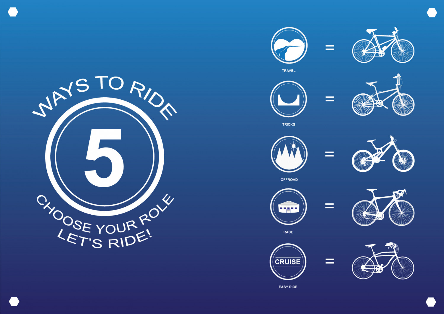 5 Ways to Ride Infographic