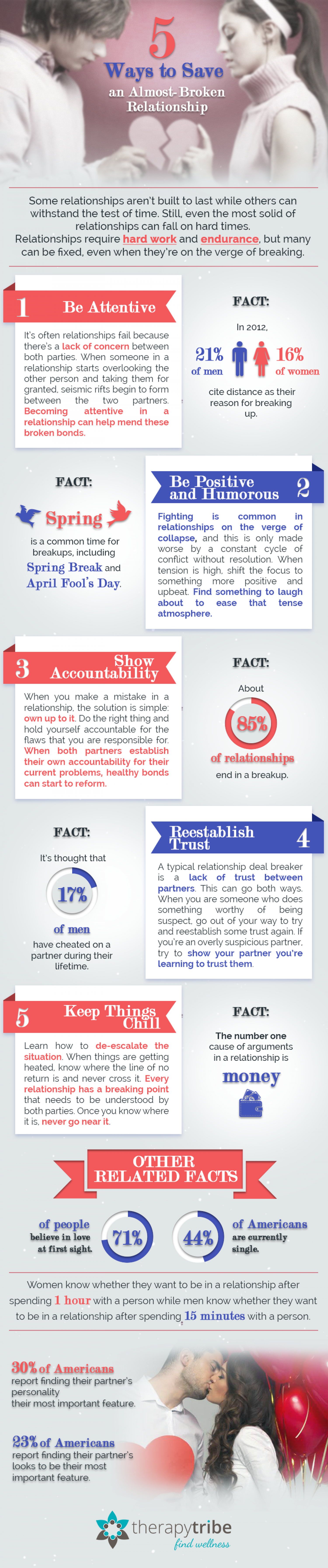 5 Ways to Save an Almost Broken Relationship Infographic