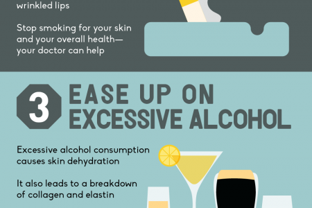 5 Ways to Show Skin Aging the Stop Sign Infographic