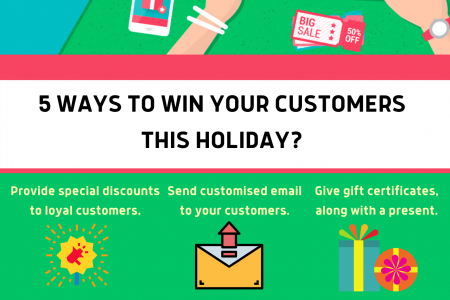 5 Ways to Win Your Customers This Holiday? Infographic