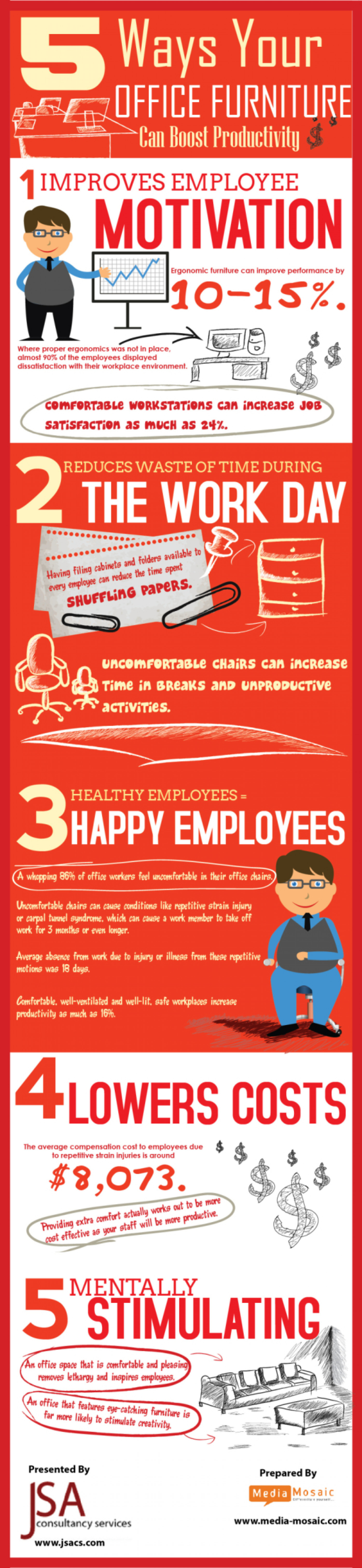 5 Ways Your Office Furniture Can Boost Productivity Infographic