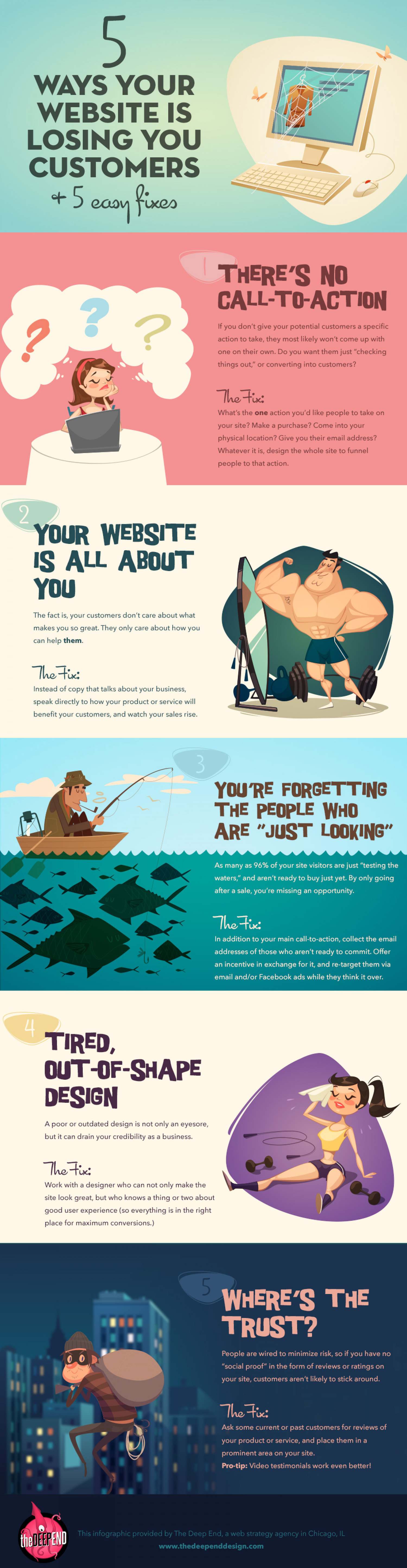 5 Ways Your Website is Losing You Customers (and 5 Easy Fixes) Infographic