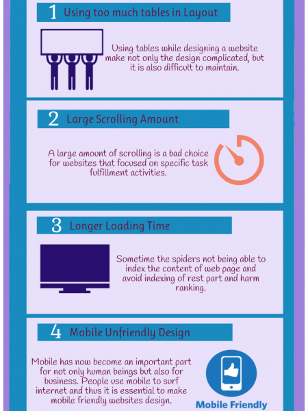 5 Website Design Mistakes That Can Harm Ranking Infographic