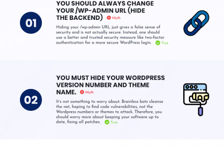 5 WordPress Security Myths Busted! Infographic