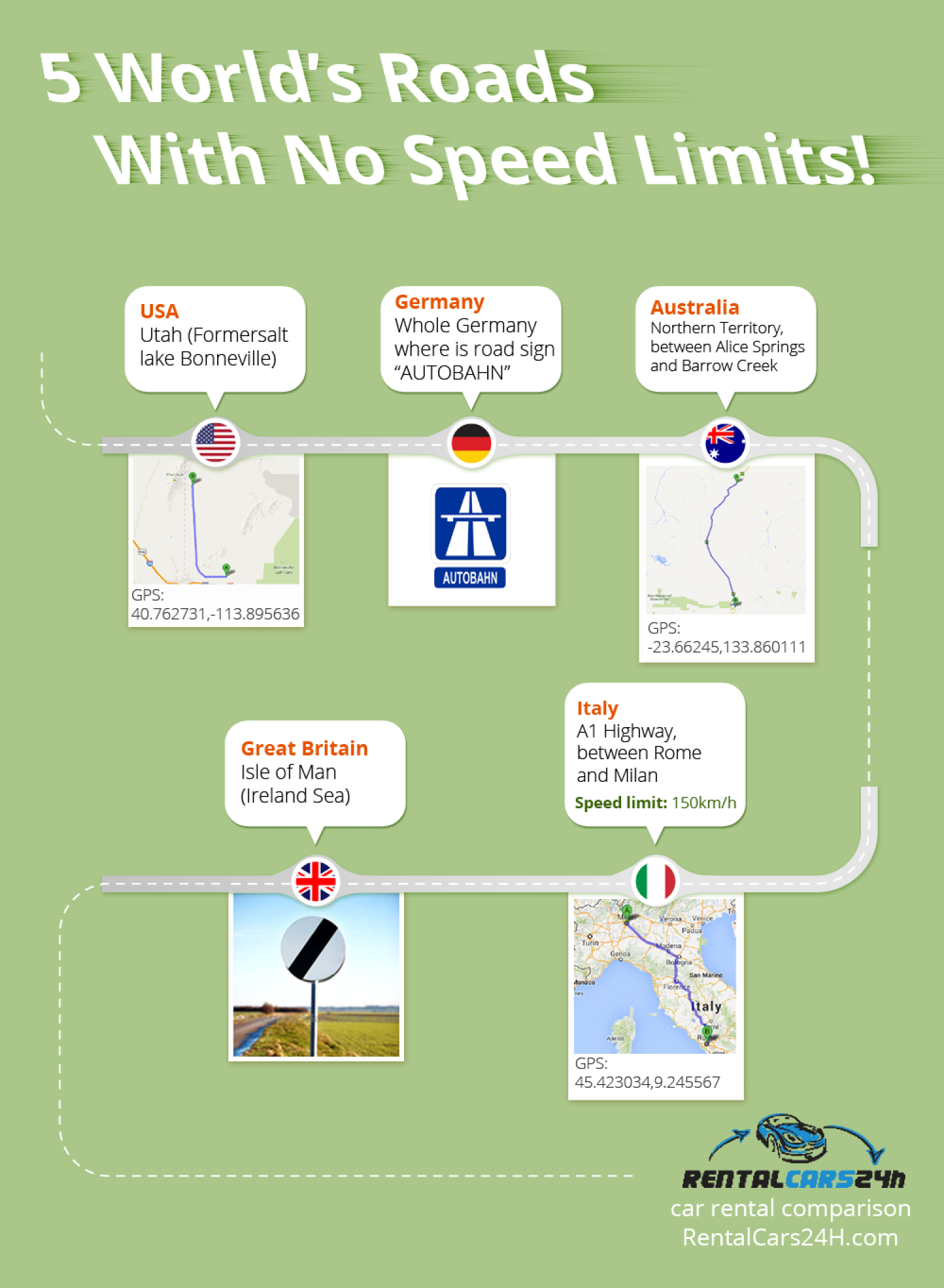 5 World's Roads With NO Speed Limits! Infographic