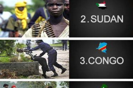 5 Worst Countries For Human Rights Infographic
