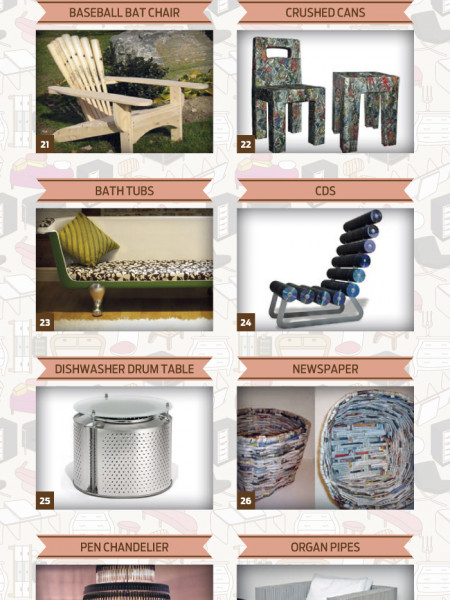 Completely Crazy Materials for Furniture Infographic