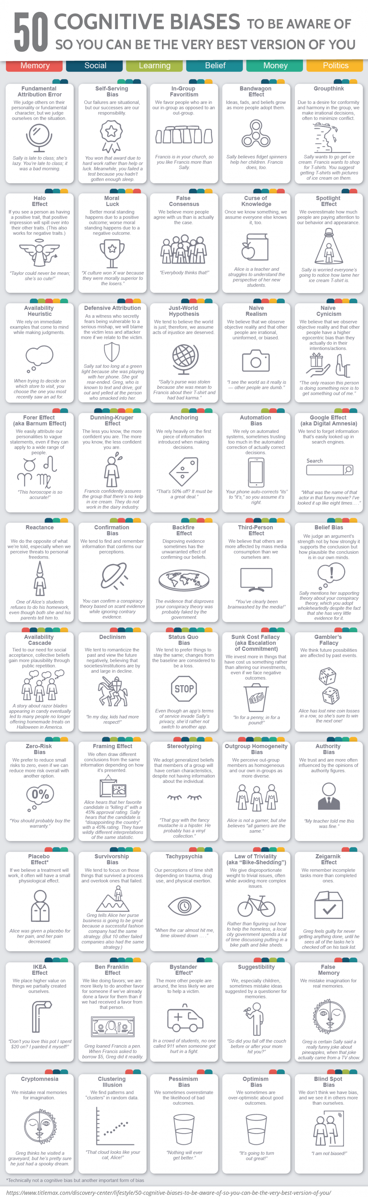 50 Common Cognitive Biases Infographic