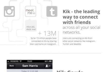 50 Million Users Love Kik Infographic