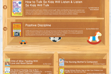 50 of the Best Books for Parents Infographic