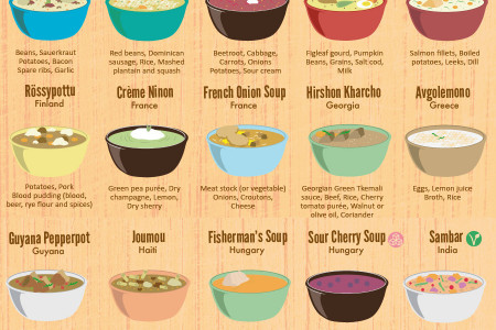 50 Soups and Stews From Around the World  Infographic