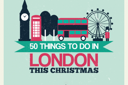 50 Things You Can Do in London This Christmas Infographic