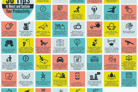 50 Tips to Boost and Sustain Productivity  Infographic