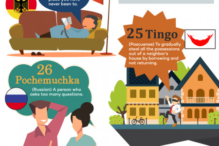 50 Untranslatable Words from Around the World Infographic