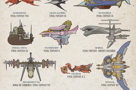 50 Vehicles From the Final Fantasy Franchise Infographic