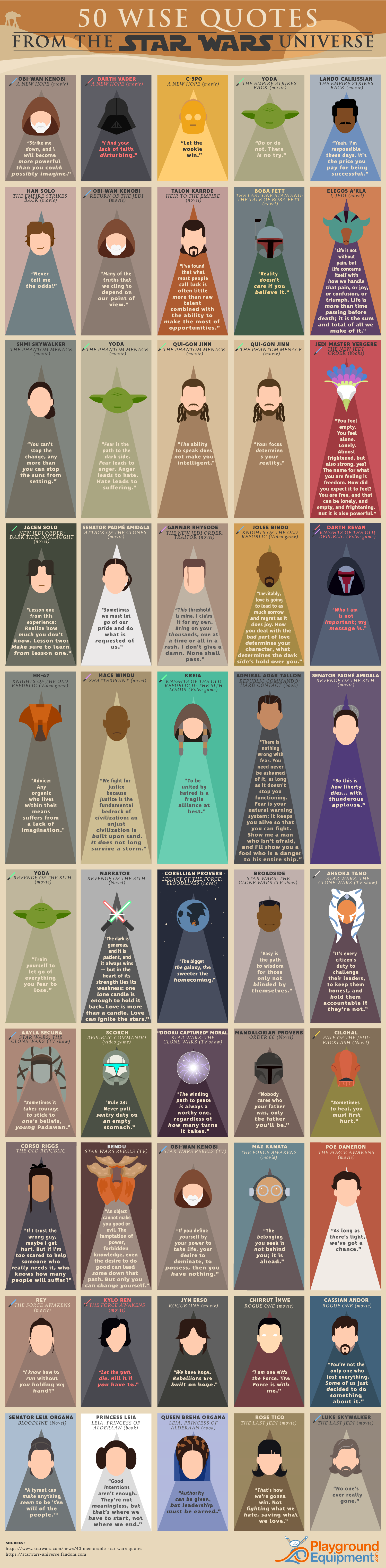 50 Wise Quotes from the Star Wars Universe Infographic