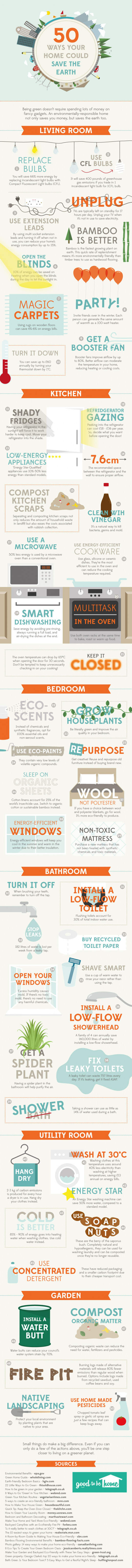 50 Ways Your Home Could Save The Planet