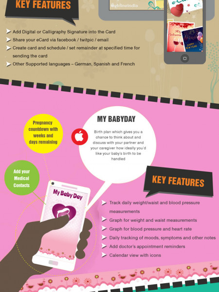 5 Apps Developed By Weblineindia Infographic