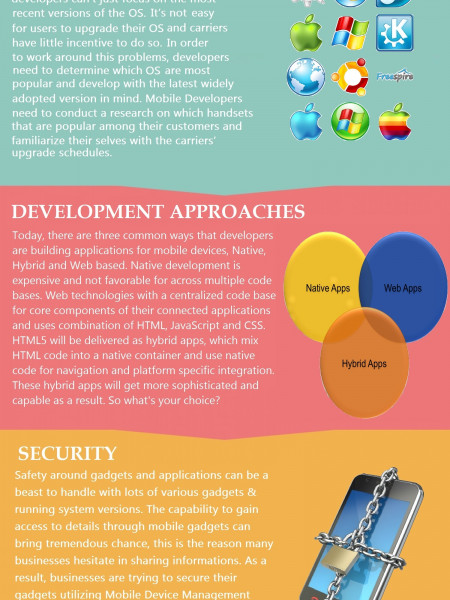 5 Common Challenges in Mobile App Development Infographic