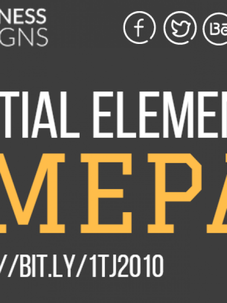 5 Essential Elements Of A Homepage Infographic