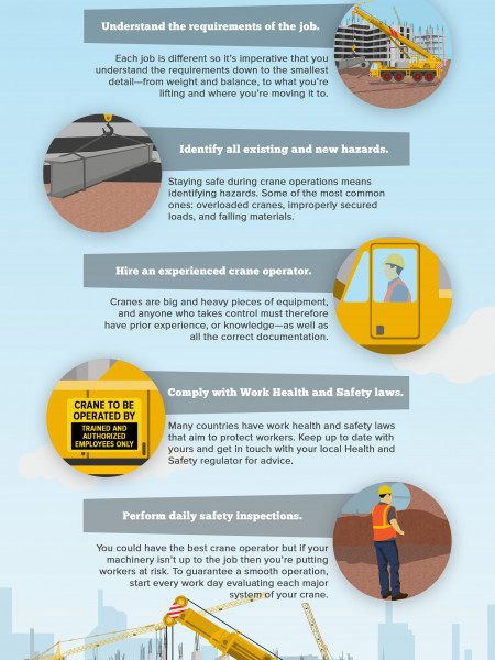 5 Essential Tips for Safe Mobile Crane Operations Infographic