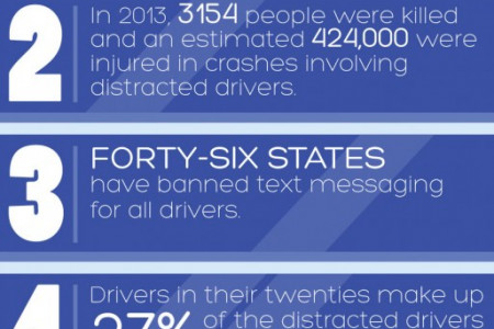 5 Facts That Will Change Your Driving Habits Infographic