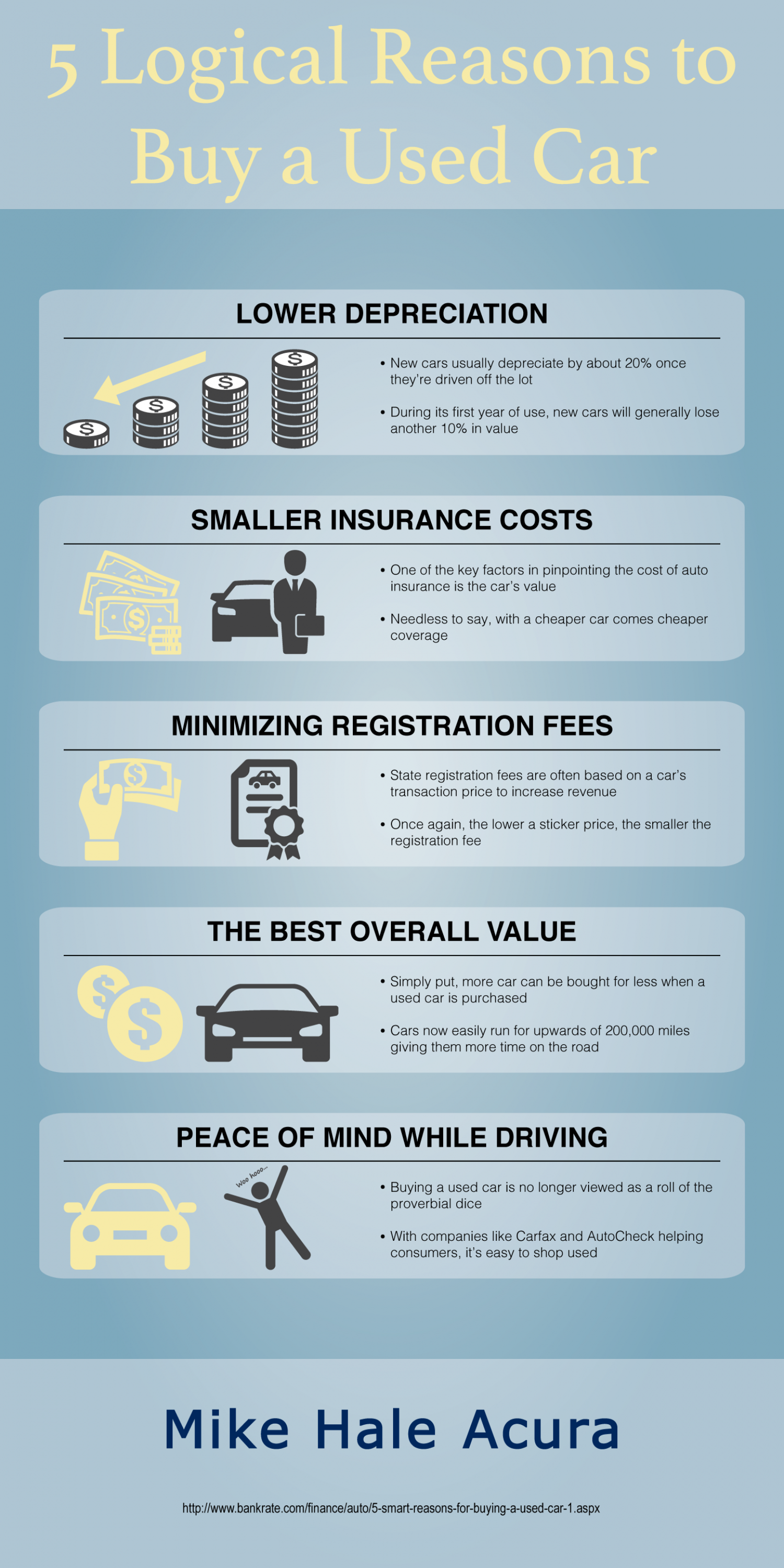 5 Logical Reasons to Buy a Used Car | Visual.ly