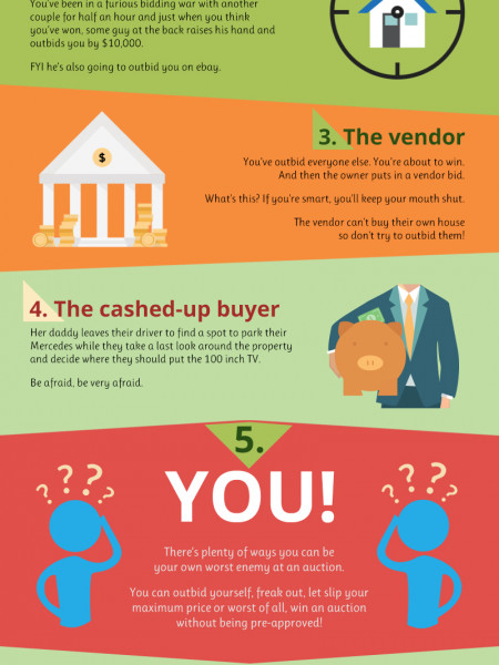 5 People Who Ruin Every Auction Infographic