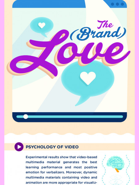 5 Reasons 2016 is the Year of Video Marketing Infographic